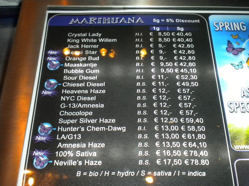 Цены в кофешопе
